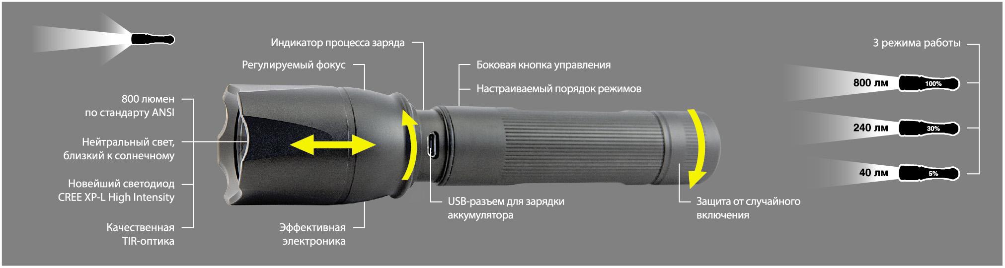 f20 01 tech.jpg